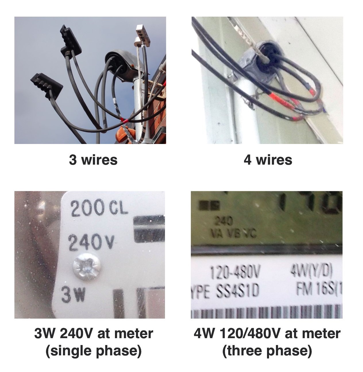 What Is A Reliable Way To Tell If The Electrical Service 3 Phase 4 Wire Wiring Or Single