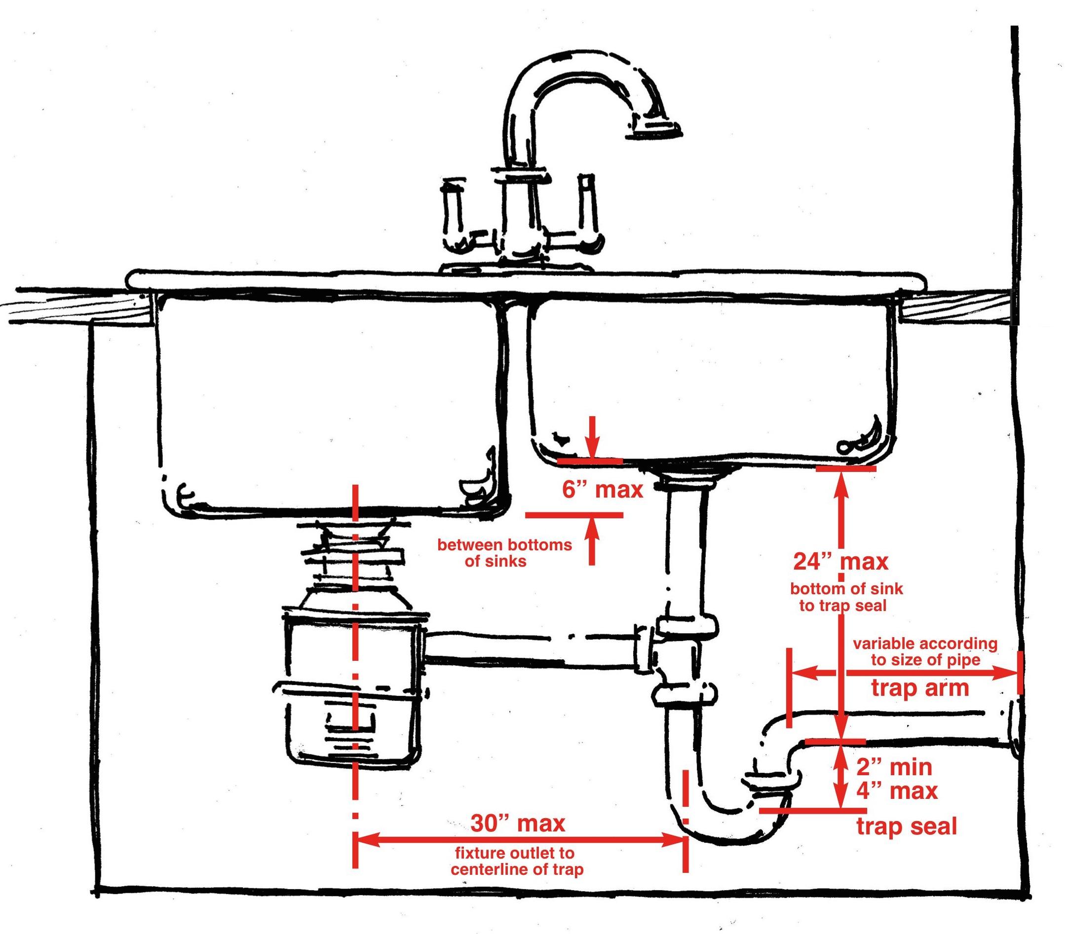Kitchen Sink Drain Pipe Diagram
