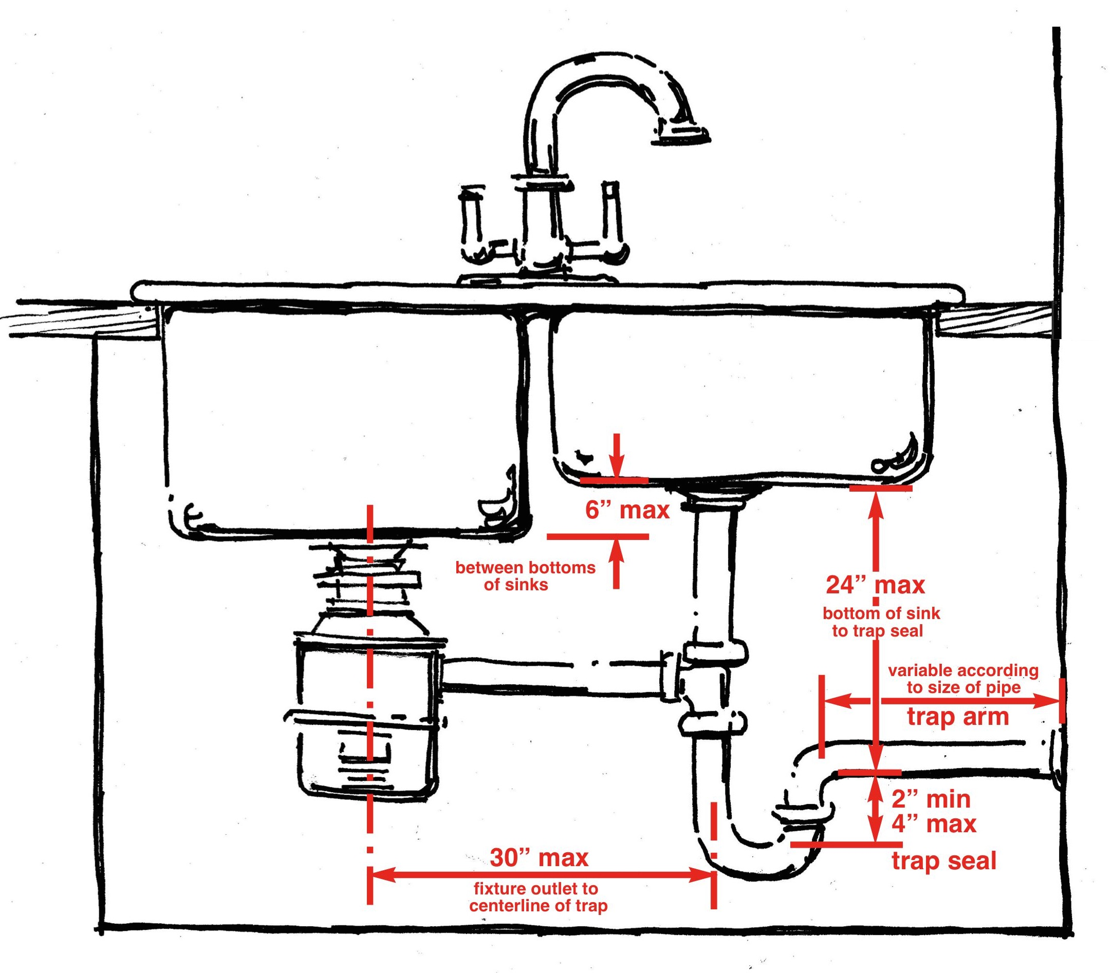 Picture of: Diagram For Sink Plumbing Interlock Crane Electrical Diagram Begeboy Wiring Diagram Source